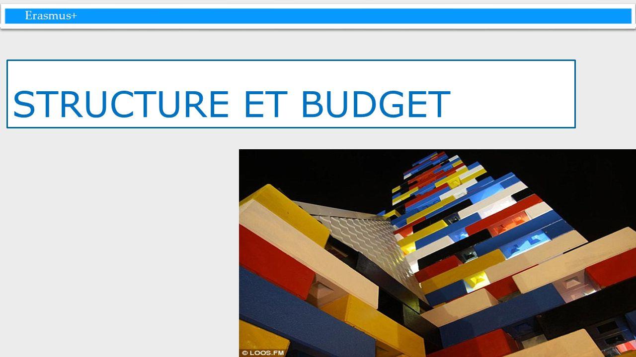 Erasmus+ STRUCTURE ET BUDGET