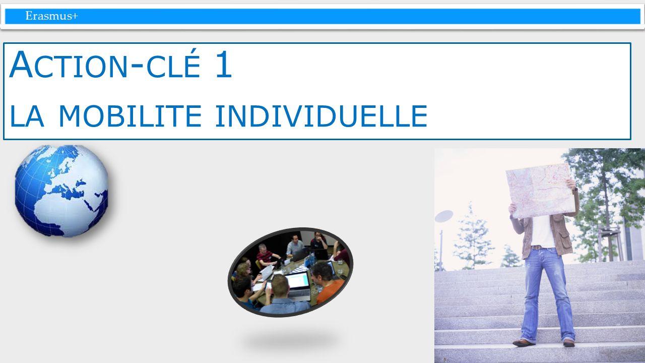 Erasmus+ A CTION - CLÉ 1 LA MOBILITE INDIVIDUELLE