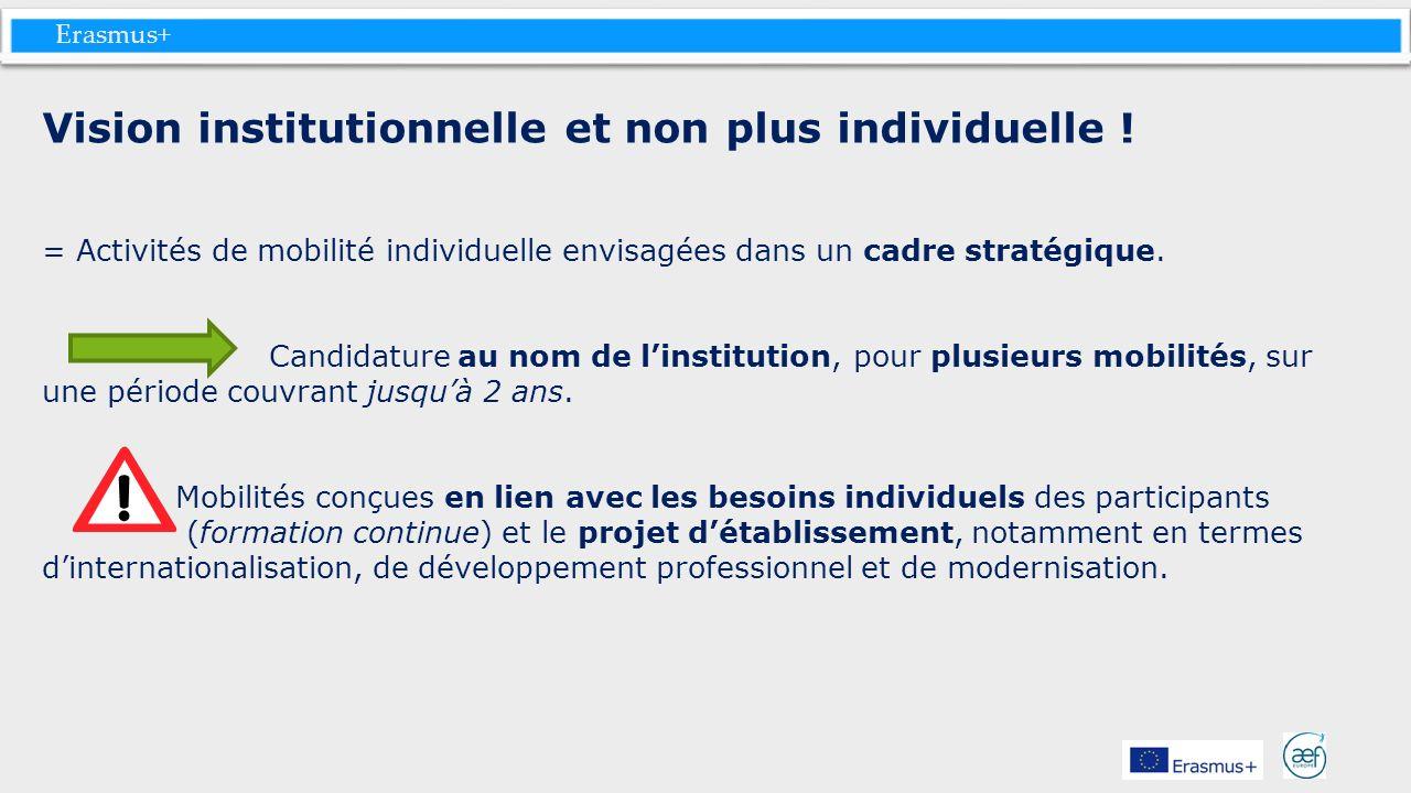 Erasmus+ Vision institutionnelle et non plus individuelle ! = Activités de mobilité individuelle envisagées dans un cadre stratégique. Candidature au