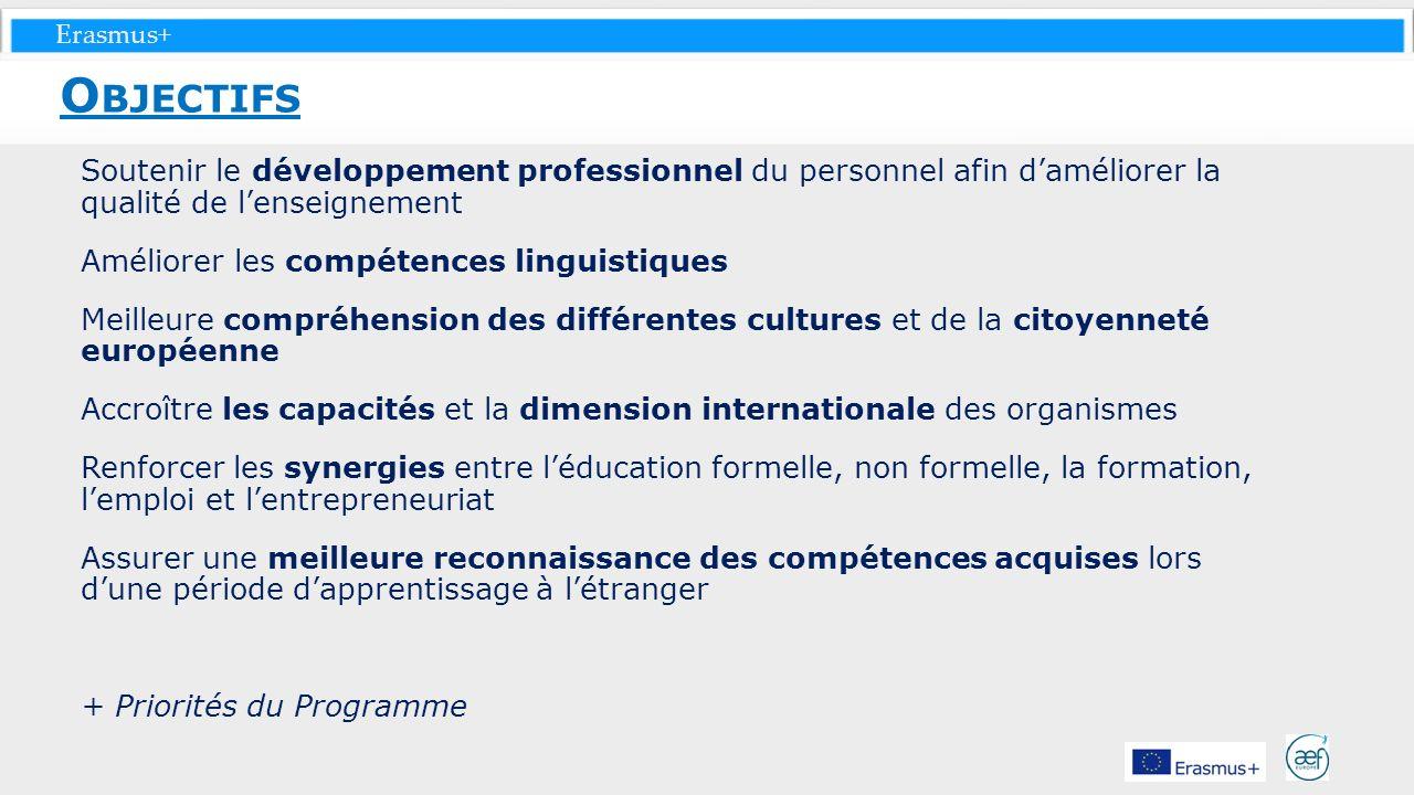 Erasmus+ Soutenir le développement professionnel du personnel afin daméliorer la qualité de lenseignement Améliorer les compétences linguistiques Meil