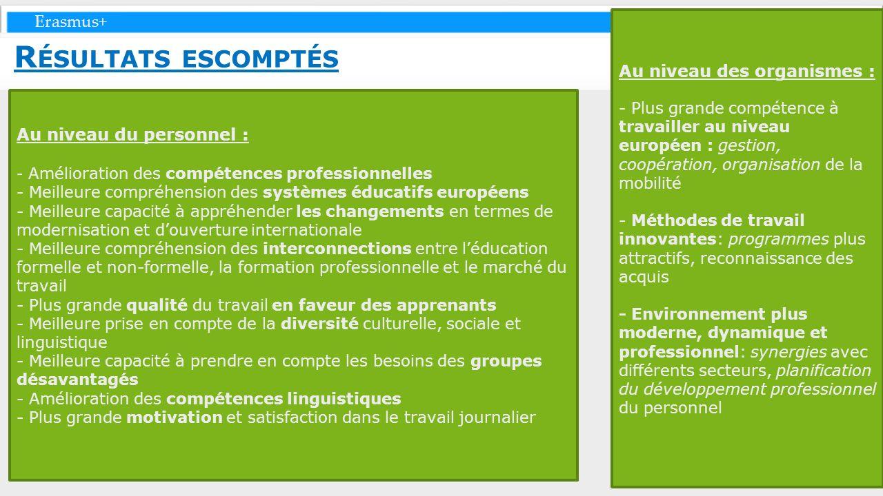 Erasmus+ R ÉSULTATS ESCOMPTÉS Au niveau du personnel : - Amélioration des compétences professionnelles - Meilleure compréhension des systèmes éducatif