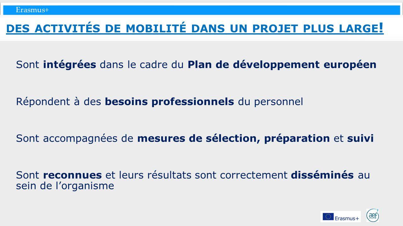 Erasmus+ Sont intégrées dans le cadre du Plan de développement européen Répondent à des besoins professionnels du personnel Sont accompagnées de mesur