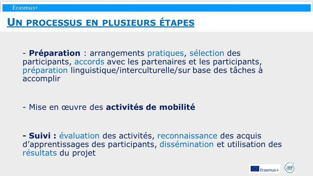 Erasmus+ - Préparation : arrangements pratiques, sélection des participants, accords avec les partenaires et les participants, préparation linguistiqu