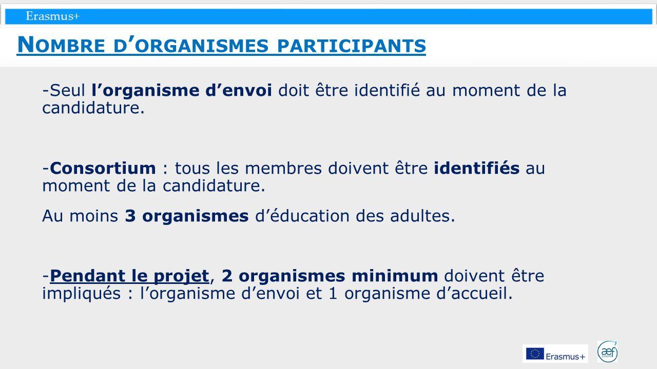 Erasmus+ -Seul lorganisme denvoi doit être identifié au moment de la candidature. -Consortium : tous les membres doivent être identifiés au moment de