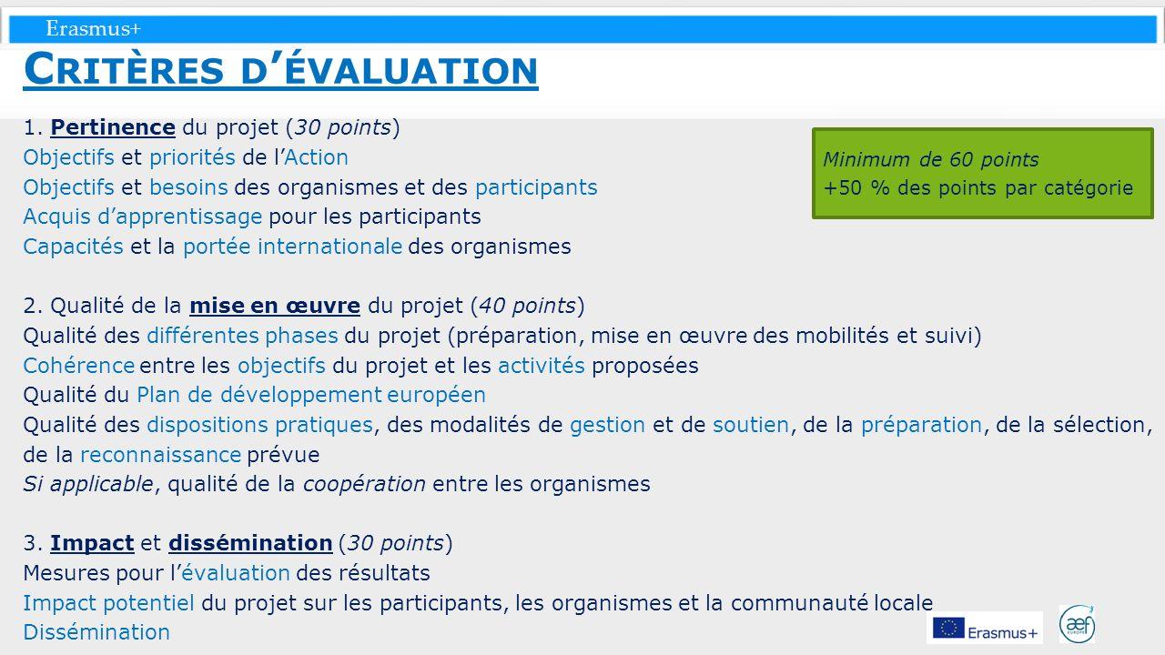 Erasmus+ 1. Pertinence du projet (30 points) Objectifs et priorités de lAction Objectifs et besoins des organismes et des participants Acquis dapprent