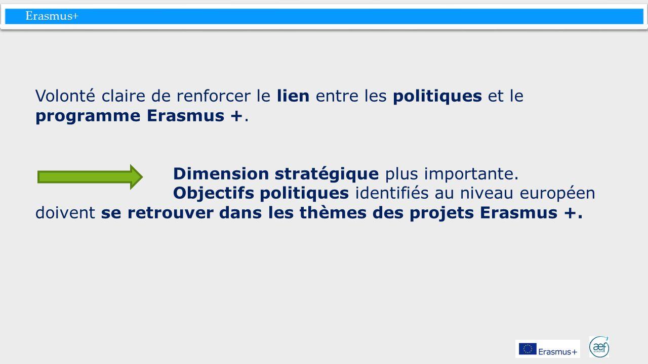Erasmus+ Volonté claire de renforcer le lien entre les politiques et le programme Erasmus +. Dimension stratégique plus importante. Objectifs politiqu