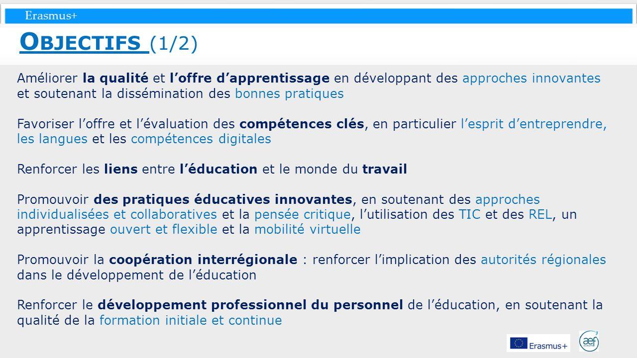 Erasmus+ Améliorer la qualité et loffre dapprentissage en développant des approches innovantes et soutenant la dissémination des bonnes pratiques Favo