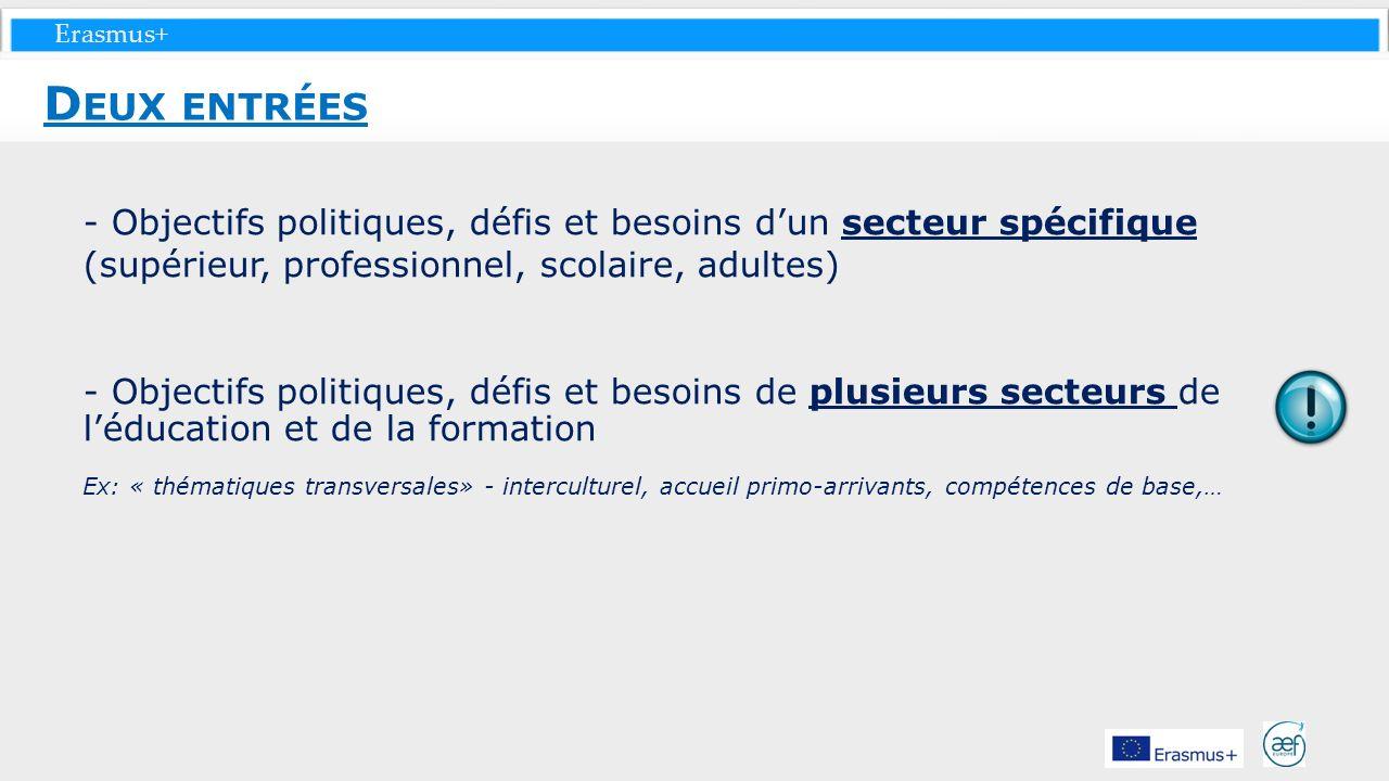 Erasmus+ - Objectifs politiques, défis et besoins dun secteur spécifique (supérieur, professionnel, scolaire, adultes) - Objectifs politiques, défis e
