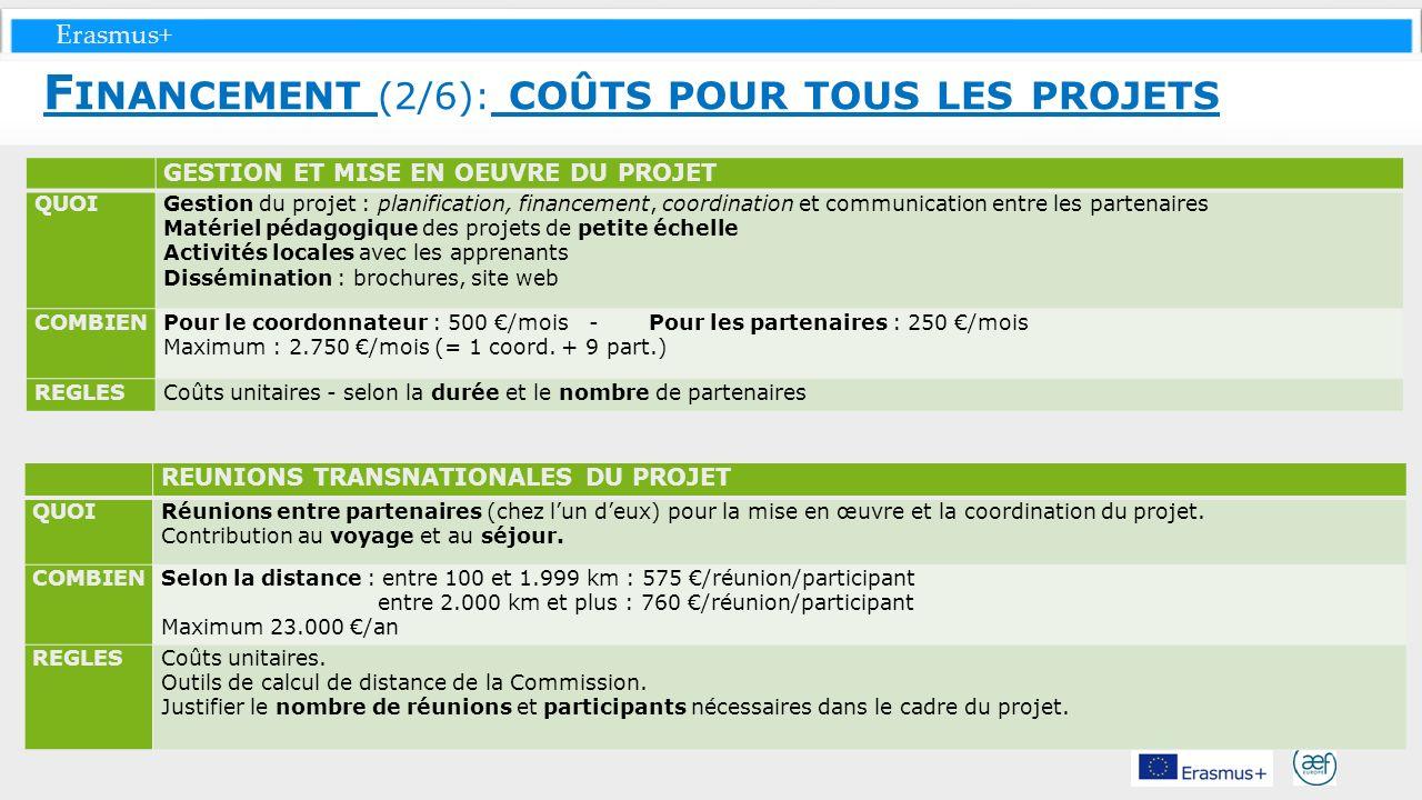 Erasmus+ GESTION ET MISE EN OEUVRE DU PROJET QUOIGestion du projet : planification, financement, coordination et communication entre les partenaires M