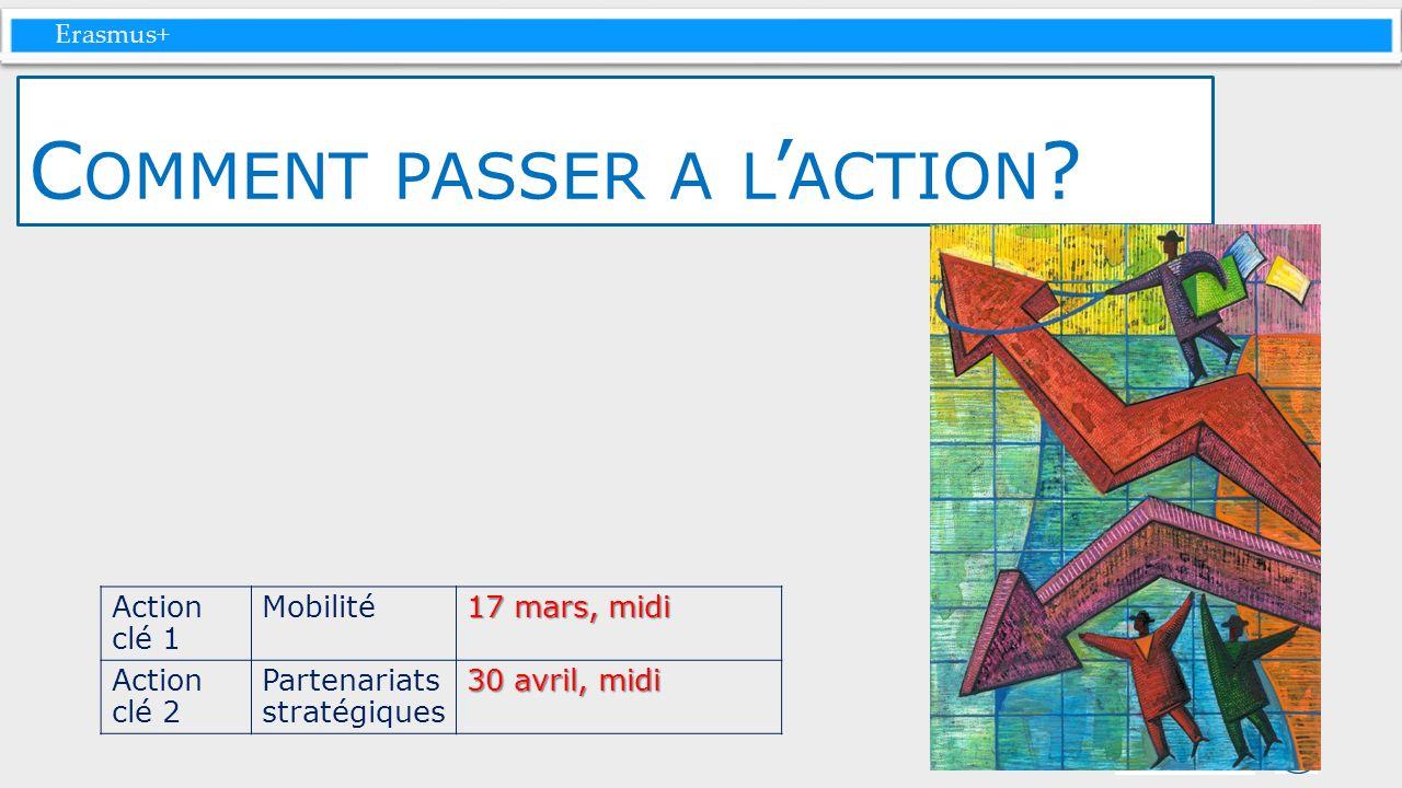 Erasmus+ C OMMENT PASSER A L ACTION ? Action clé 1 Mobilité 17 mars, midi Action clé 2 Partenariats stratégiques 30 avril, midi