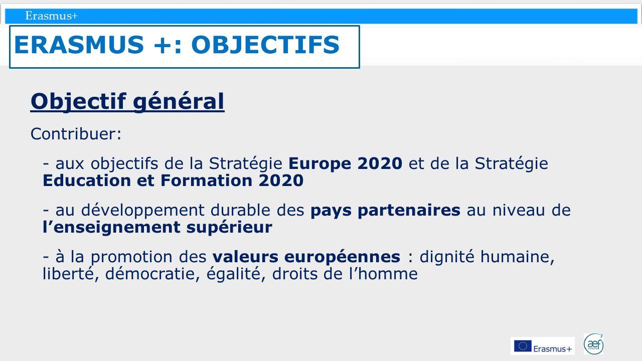 Erasmus+ Objectif général Contribuer: - aux objectifs de la Stratégie Europe 2020 et de la Stratégie Education et Formation 2020 - au développement du