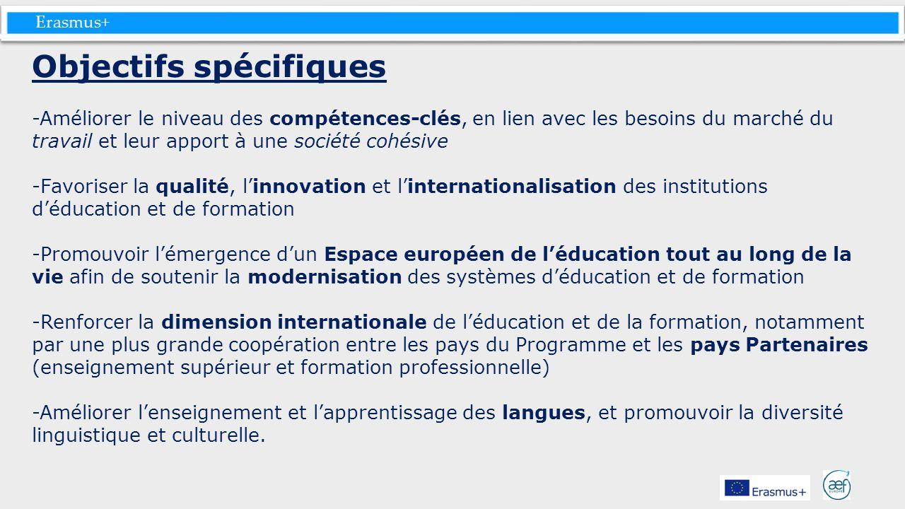 Erasmus+ Objectifs spécifiques -Améliorer le niveau des compétences-clés, en lien avec les besoins du marché du travail et leur apport à une société c