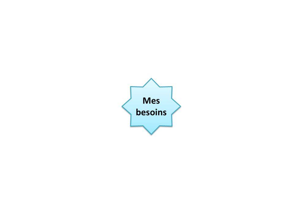 Mes besoins Si problème COMMUNICATION Groupe classe Personnel Tutorat Mail Relation Entre vous Vous et moi Envoi de doc Oubli dinfo sguichar@ yahoo.fr Absence dun élève Un élève responsable Donner Cours Travail à faire