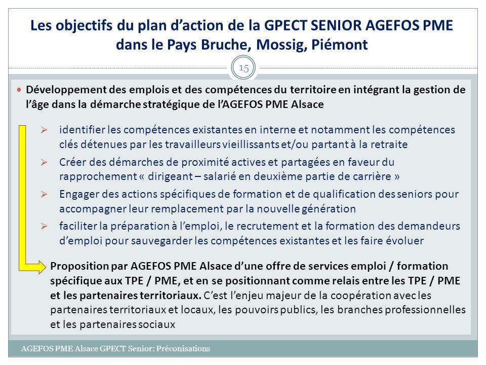 Les objectifs du plan daction de la GPECT SENIOR AGEFOS PME dans le Pays Bruche, Mossig, Piémont Développement des emplois et des compétences du terri