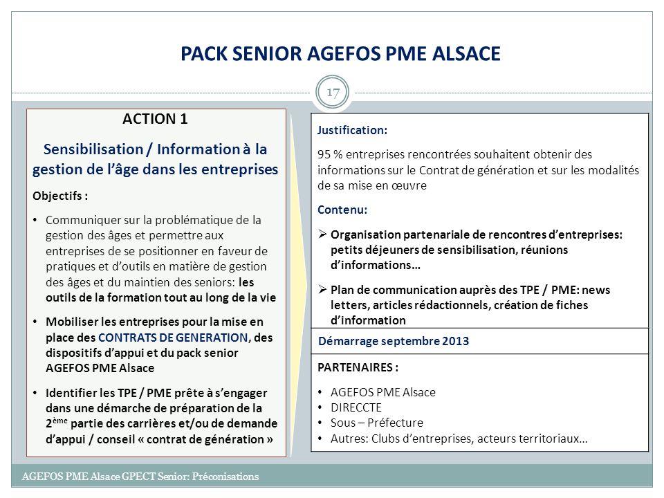 17 AGEFOS PME Alsace GPECT Senior: Préconisations ACTION 1 Sensibilisation / Information à la gestion de lâge dans les entreprises Objectifs : Communi