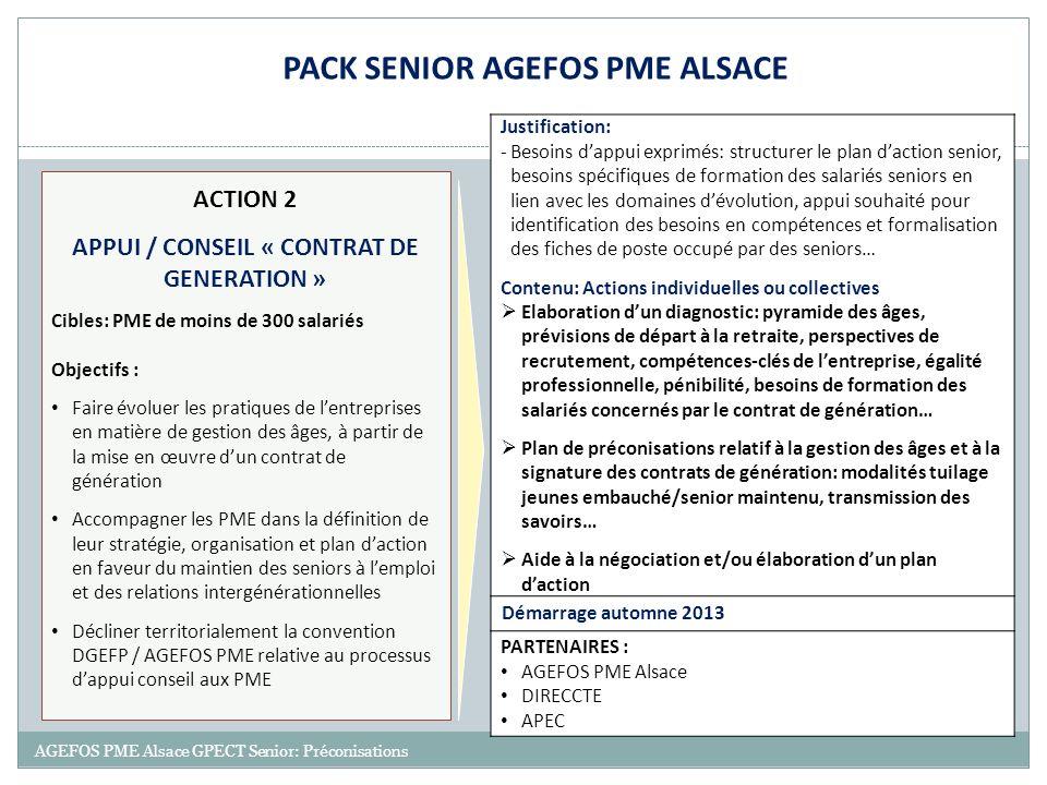 18 AGEFOS PME Alsace GPECT Senior: Préconisations ACTION 2 APPUI / CONSEIL « CONTRAT DE GENERATION » Cibles: PME de moins de 300 salariés Objectifs :