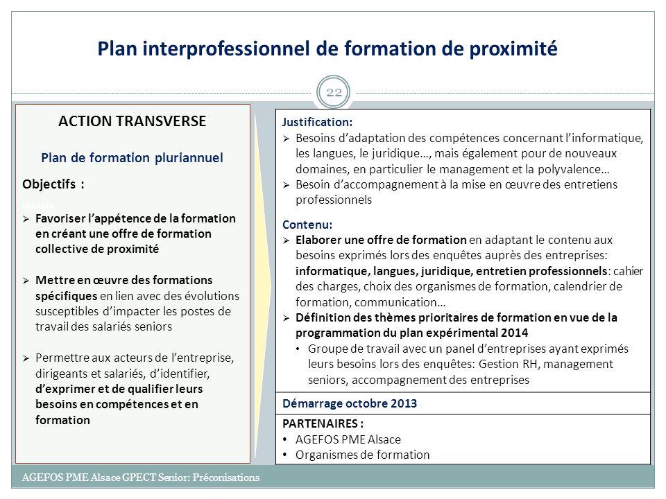 22 AGEFOS PME Alsace GPECT Senior: Préconisations ACTION TRANSVERSE Plan de formation pluriannuel Objectifs : Favoriser lappétence de la formation en