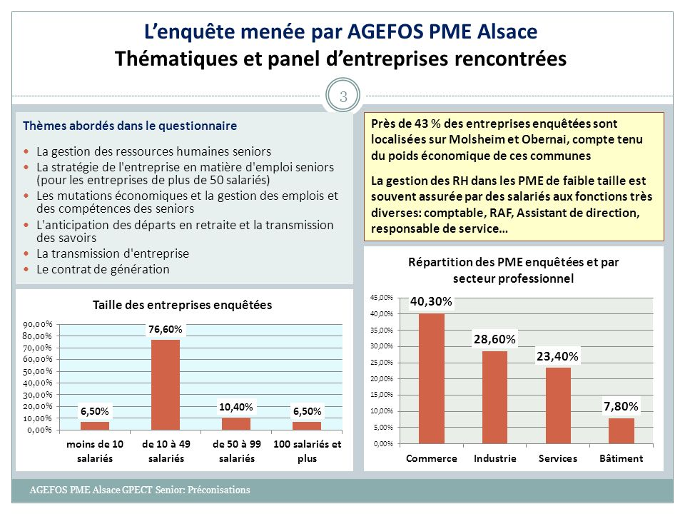 Lenquête menée par AGEFOS PME Alsace Thématiques et panel dentreprises rencontrées AGEFOS PME Alsace GPECT Senior: Préconisations 3 Thèmes abordés dan