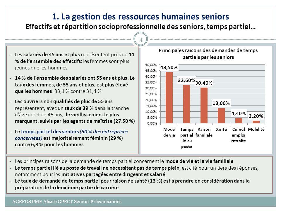 AGEFOS PME Alsace GPECT Senior: Préconisations 4 1. La gestion des ressources humaines seniors Effectifs et répartition socioprofessionnelle des senio