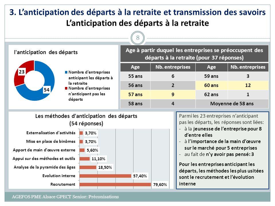 AGEFOS PME Alsace GPECT Senior: Préconisations 8 3. Lanticipation des départs à la retraite et transmission des savoirs Lanticipation des départs à la