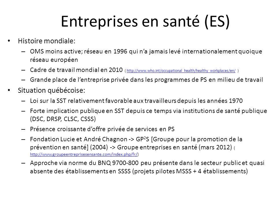 Entreprises en santé (ES) Histoire mondiale: – OMS moins active; réseau en 1996 qui na jamais levé internationalement quoique réseau européen – Cadre