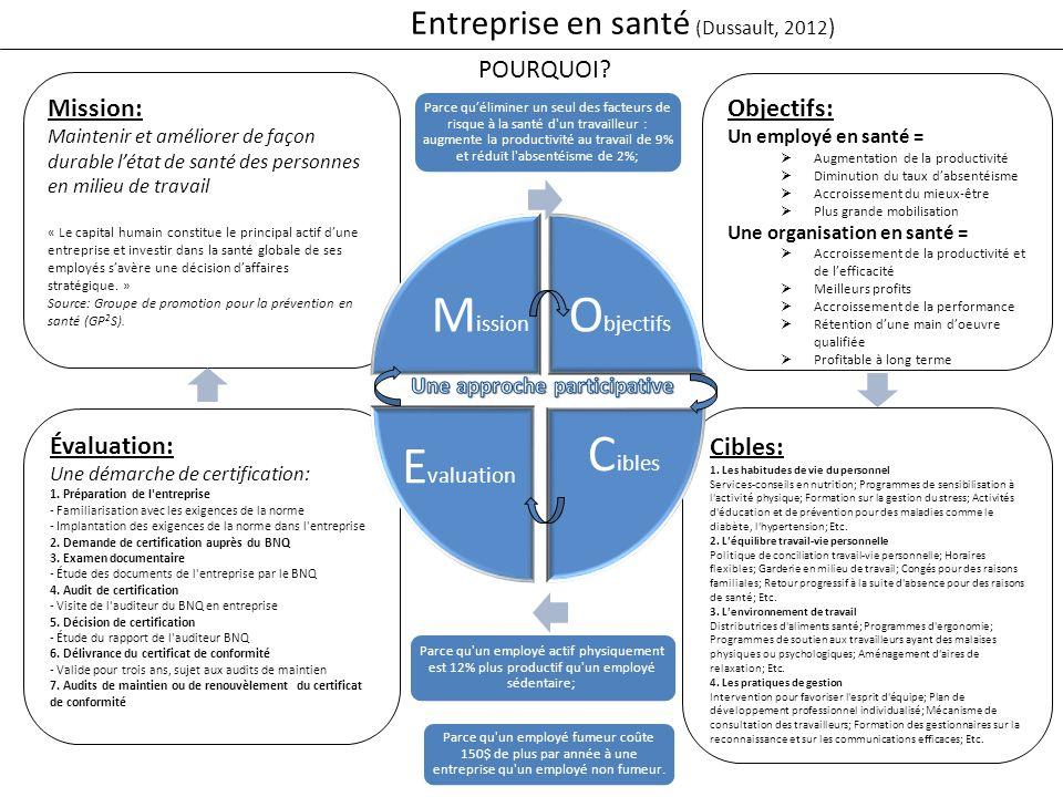 Évaluation: Une démarche de certification: 1. Préparation de l'entreprise - Familiarisation avec les exigences de la norme - Implantation des exigence