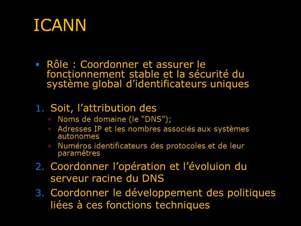 ICANN Rôle : Coordonner et assurer le fonctionnement stable et la sécurité du système global didentificateurs uniques 1. Soit, lattribution des Noms d