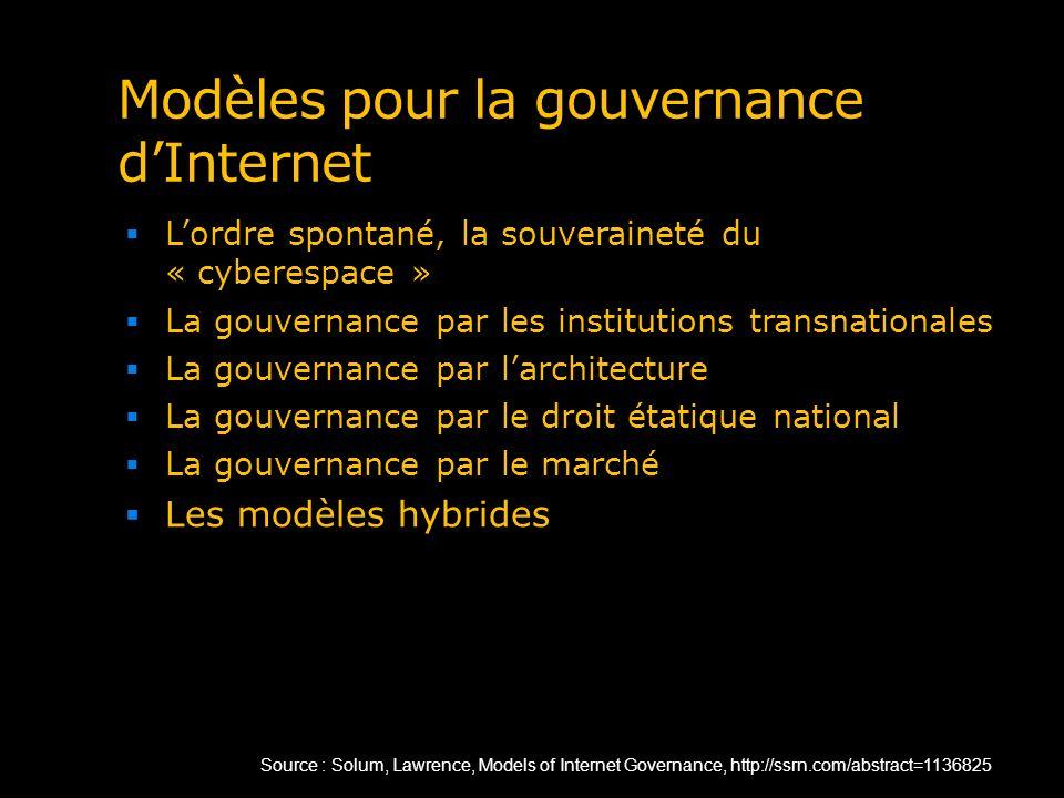 Modèles pour la gouvernance dInternet Lordre spontané, la souveraineté du « cyberespace » La gouvernance par les institutions transnationales La gouve