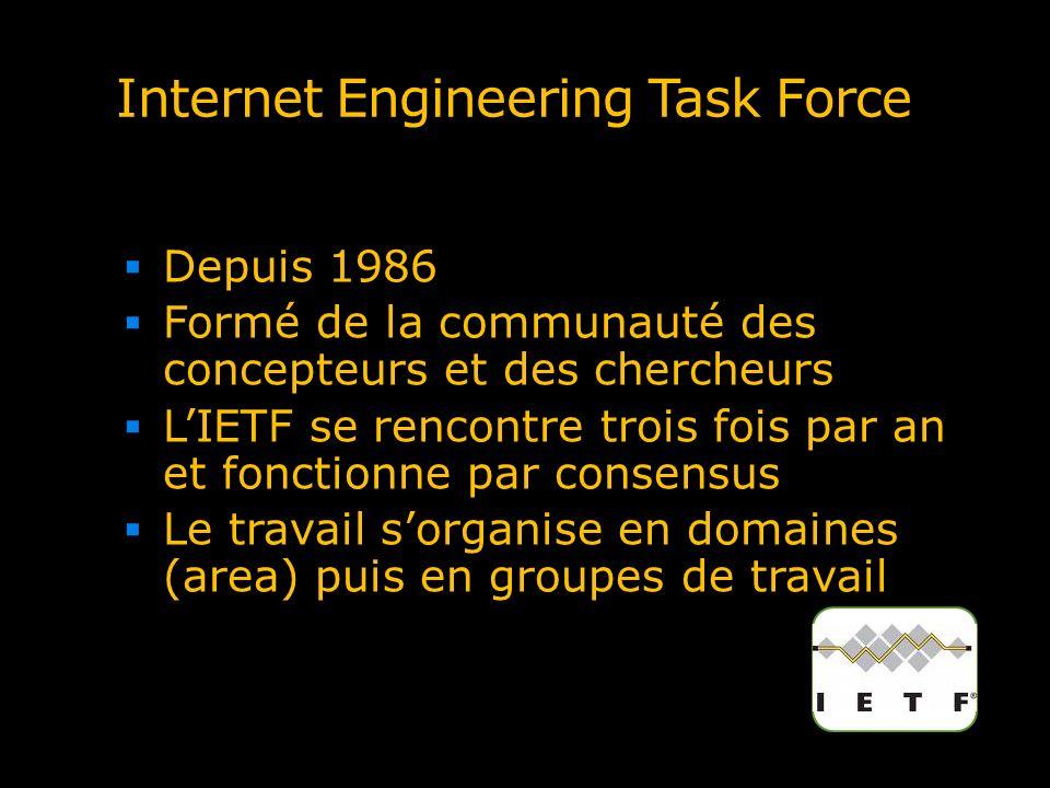 Internet Engineering Task Force Depuis 1986 Formé de la communauté des concepteurs et des chercheurs LIETF se rencontre trois fois par an et fonctionn