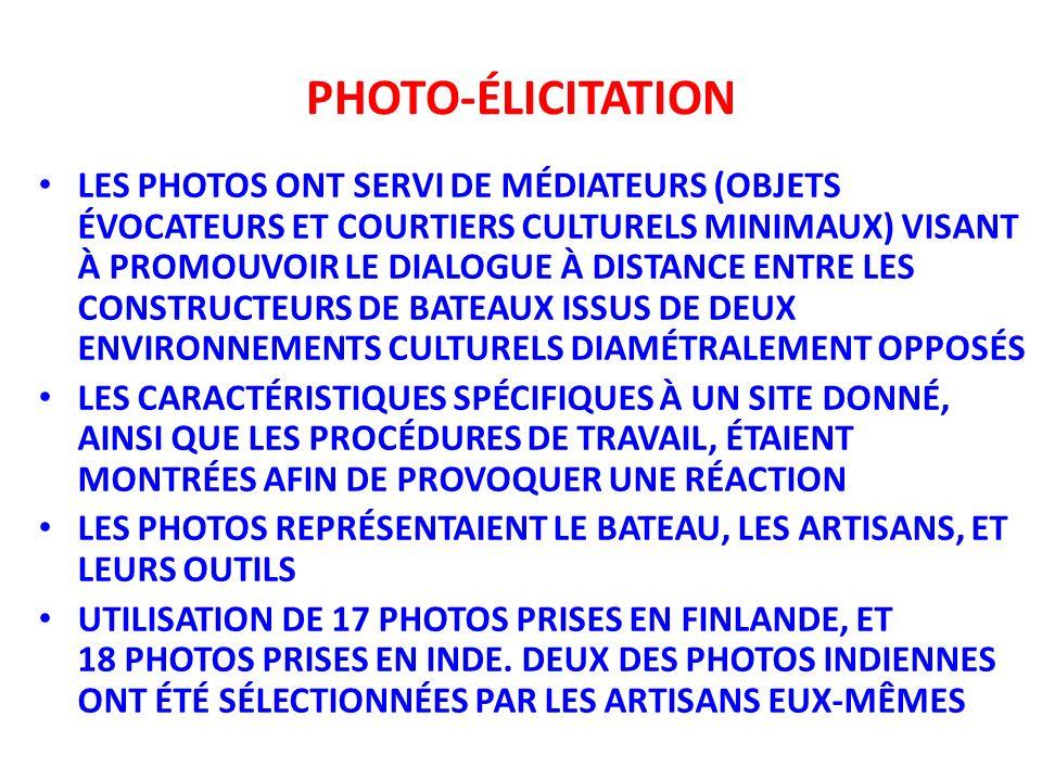 PHOTO-ÉLICITATION LES PHOTOS ONT SERVI DE MÉDIATEURS (OBJETS ÉVOCATEURS ET COURTIERS CULTURELS MINIMAUX) VISANT À PROMOUVOIR LE DIALOGUE À DISTANCE EN