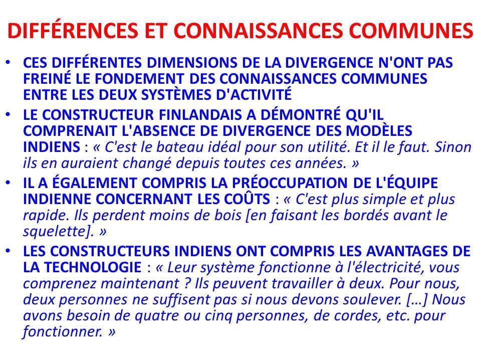 DIFFÉRENCES ET CONNAISSANCES COMMUNES CES DIFFÉRENTES DIMENSIONS DE LA DIVERGENCE N'ONT PAS FREINÉ LE FONDEMENT DES CONNAISSANCES COMMUNES ENTRE LES D