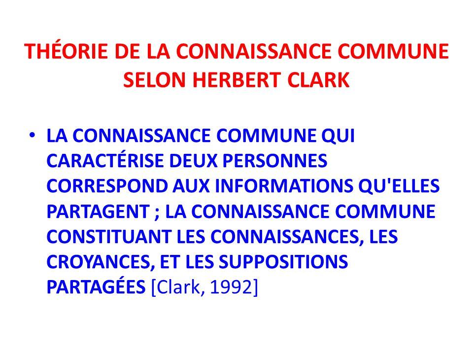 THÉORIE DE LA CONNAISSANCE COMMUNE SELON HERBERT CLARK LA CONNAISSANCE COMMUNE QUI CARACTÉRISE DEUX PERSONNES CORRESPOND AUX INFORMATIONS QU'ELLES PAR
