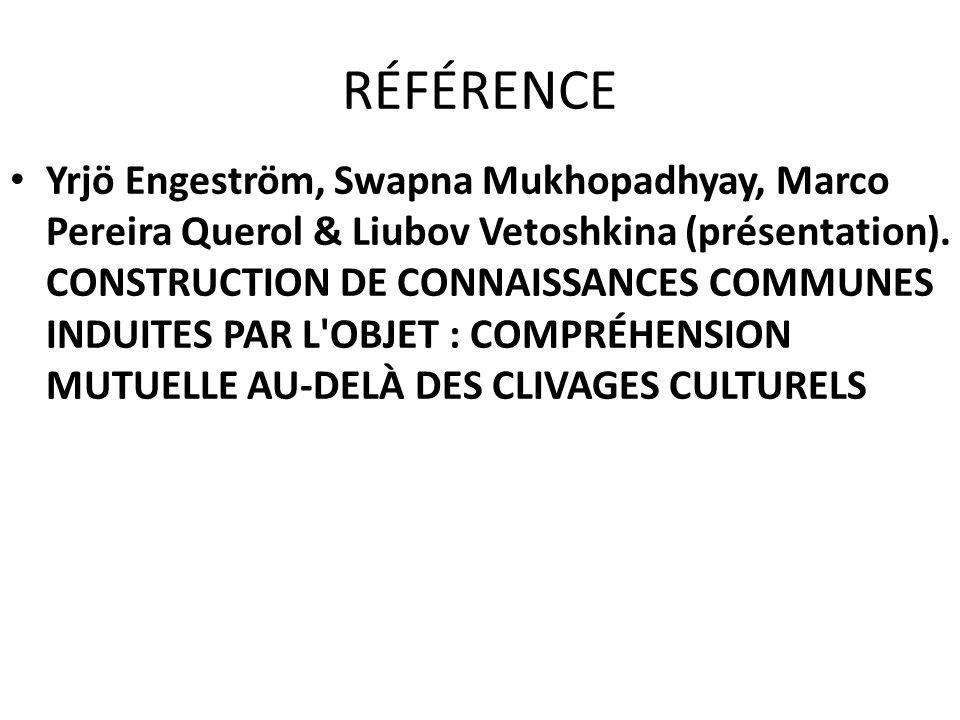 RÉFÉRENCE Yrjö Engeström, Swapna Mukhopadhyay, Marco Pereira Querol & Liubov Vetoshkina (présentation). CONSTRUCTION DE CONNAISSANCES COMMUNES INDUITE