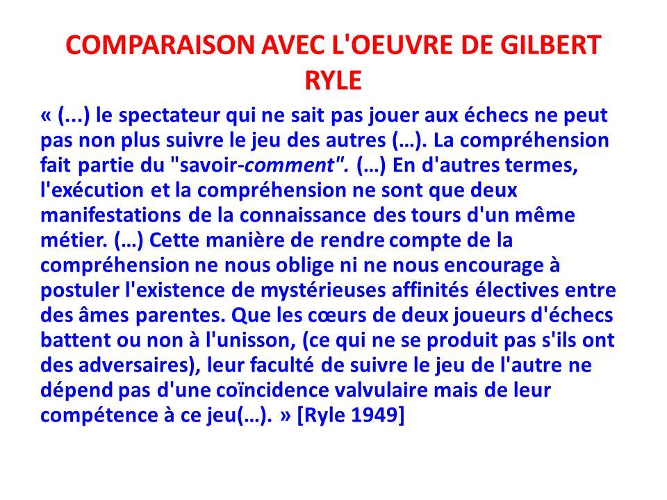 COMPARAISON AVEC L'OEUVRE DE GILBERT RYLE « (...) le spectateur qui ne sait pas jouer aux échecs ne peut pas non plus suivre le jeu des autres (…). La