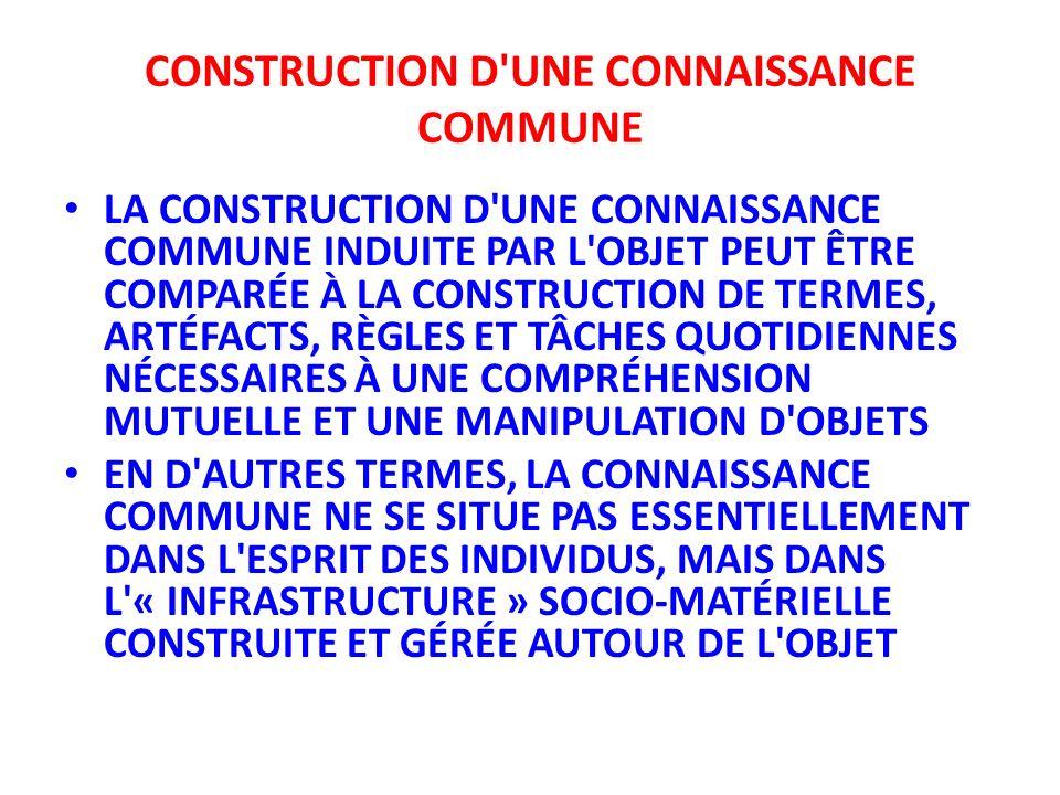 CONSTRUCTION D'UNE CONNAISSANCE COMMUNE LA CONSTRUCTION D'UNE CONNAISSANCE COMMUNE INDUITE PAR L'OBJET PEUT ÊTRE COMPARÉE À LA CONSTRUCTION DE TERMES,