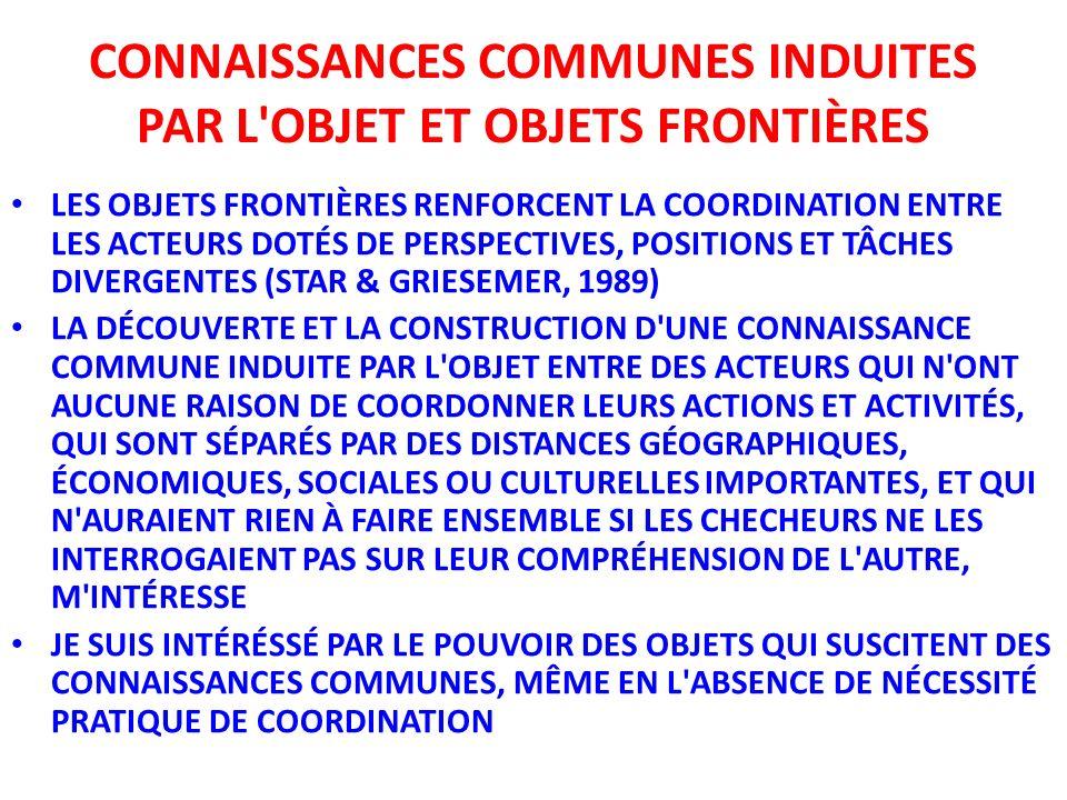 CONNAISSANCES COMMUNES INDUITES PAR L'OBJET ET OBJETS FRONTIÈRES LES OBJETS FRONTIÈRES RENFORCENT LA COORDINATION ENTRE LES ACTEURS DOTÉS DE PERSPECTI