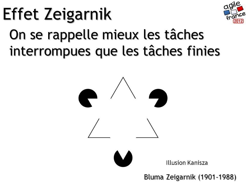 On se rappelle mieux les tâches interrompues que les tâches finies Effet Zeigarnik Bluma Zeigarnik (1901-1988) Illusion Kanisza