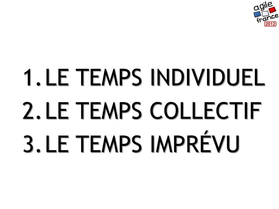 1.LE TEMPS INDIVIDUEL 2.LE TEMPS COLLECTIF 3.LE TEMPS IMPRÉVU