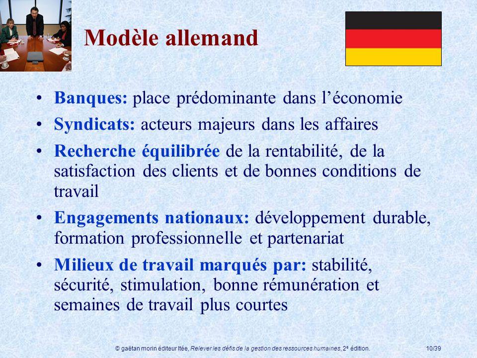 © gaëtan morin éditeur ltée, Relever les défis de la gestion des ressources humaines, 2 e édition.10/39 Modèle allemand Banques: place prédominante da