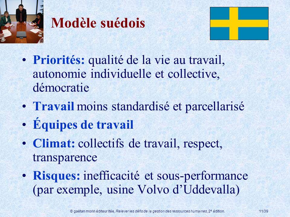 © gaëtan morin éditeur ltée, Relever les défis de la gestion des ressources humaines, 2 e édition.11/39 Modèle suédois Priorités: qualité de la vie au