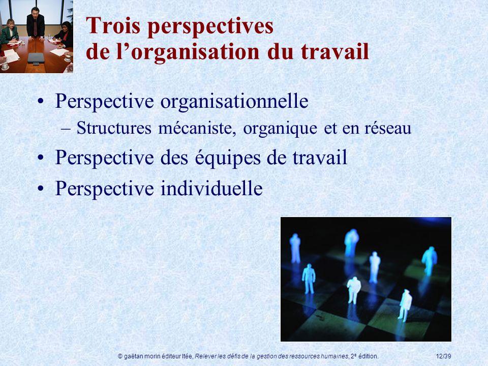 © gaëtan morin éditeur ltée, Relever les défis de la gestion des ressources humaines, 2 e édition.12/39 Trois perspectives de lorganisation du travail