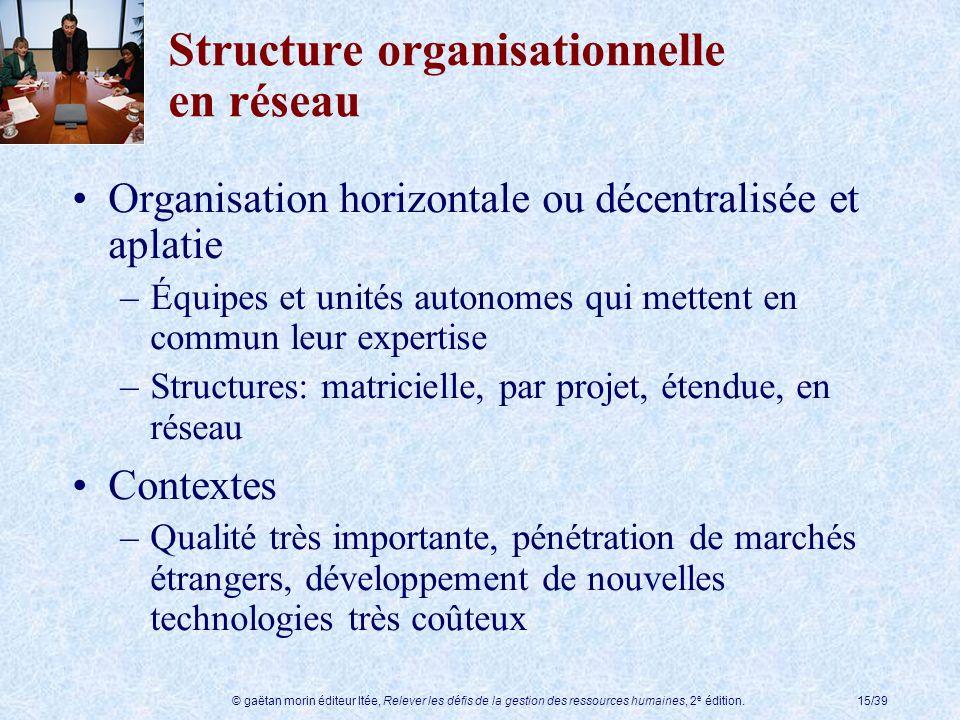 © gaëtan morin éditeur ltée, Relever les défis de la gestion des ressources humaines, 2 e édition.15/39 Structure organisationnelle en réseau Organisa
