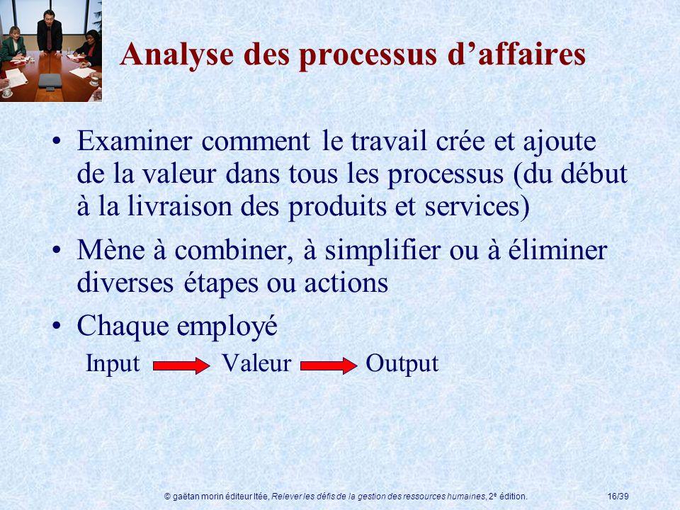 © gaëtan morin éditeur ltée, Relever les défis de la gestion des ressources humaines, 2 e édition.16/39 Analyse des processus daffaires Examiner comme