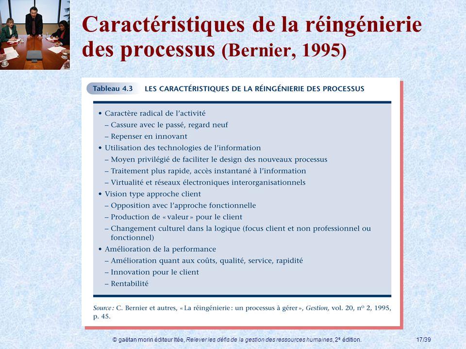 © gaëtan morin éditeur ltée, Relever les défis de la gestion des ressources humaines, 2 e édition.17/39 Caractéristiques de la réingénierie des proces