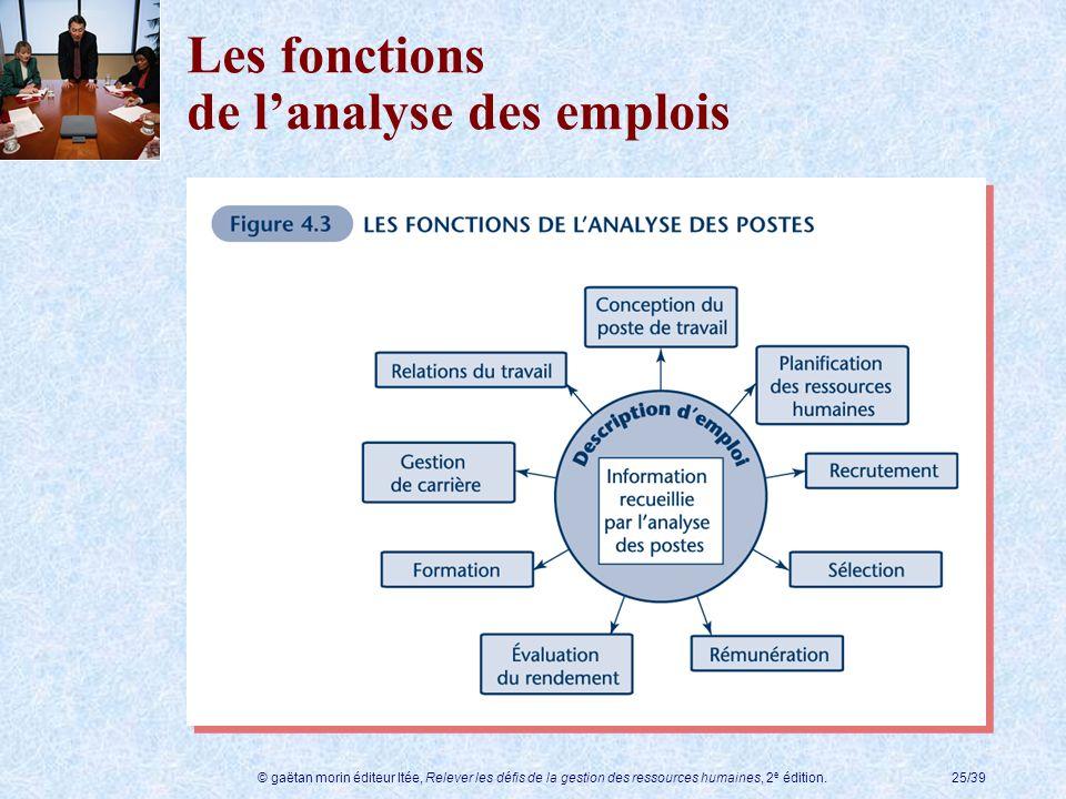 © gaëtan morin éditeur ltée, Relever les défis de la gestion des ressources humaines, 2 e édition.25/39 Les fonctions de lanalyse des emplois