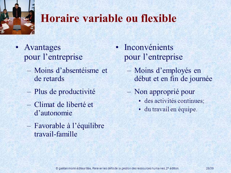 © gaëtan morin éditeur ltée, Relever les défis de la gestion des ressources humaines, 2 e édition.28/39 Horaire variable ou flexible Avantages pour le