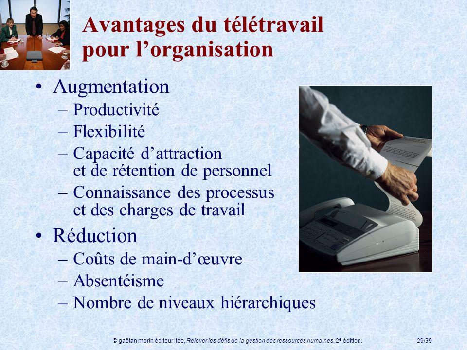 © gaëtan morin éditeur ltée, Relever les défis de la gestion des ressources humaines, 2 e édition.29/39 Avantages du télétravail pour lorganisation Au