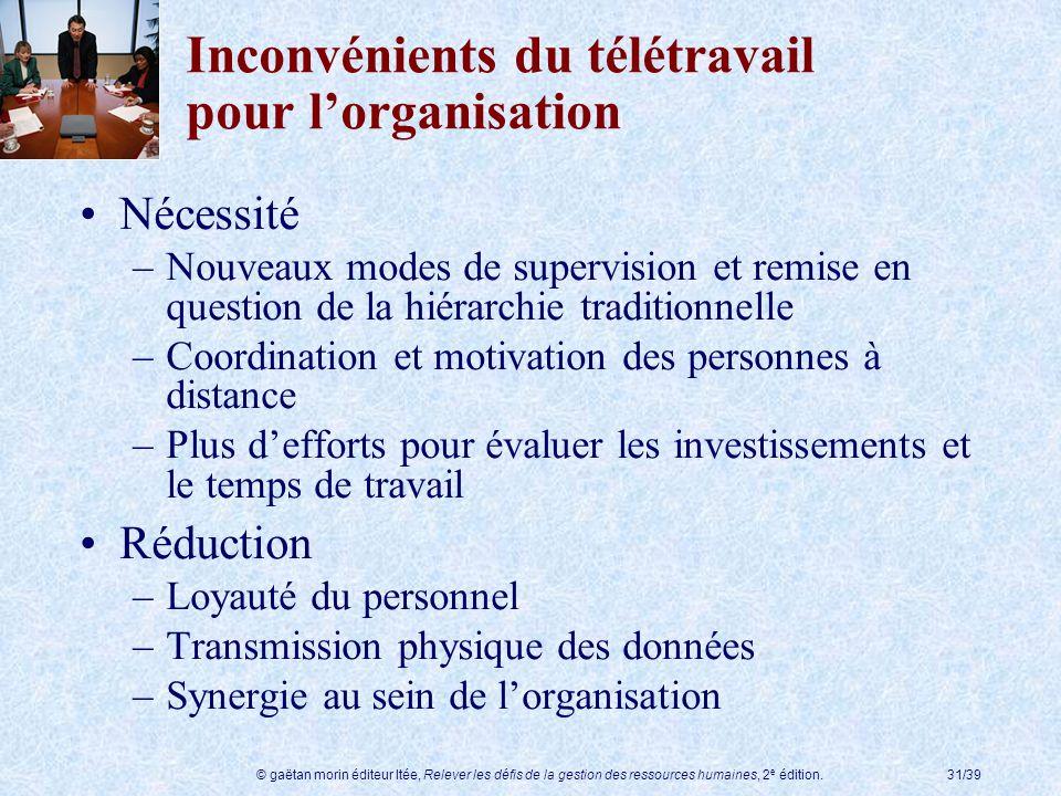 © gaëtan morin éditeur ltée, Relever les défis de la gestion des ressources humaines, 2 e édition.31/39 Inconvénients du télétravail pour lorganisatio