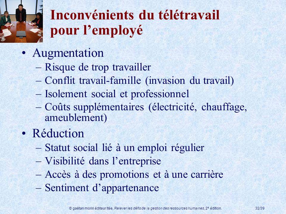 © gaëtan morin éditeur ltée, Relever les défis de la gestion des ressources humaines, 2 e édition.32/39 Inconvénients du télétravail pour lemployé Aug