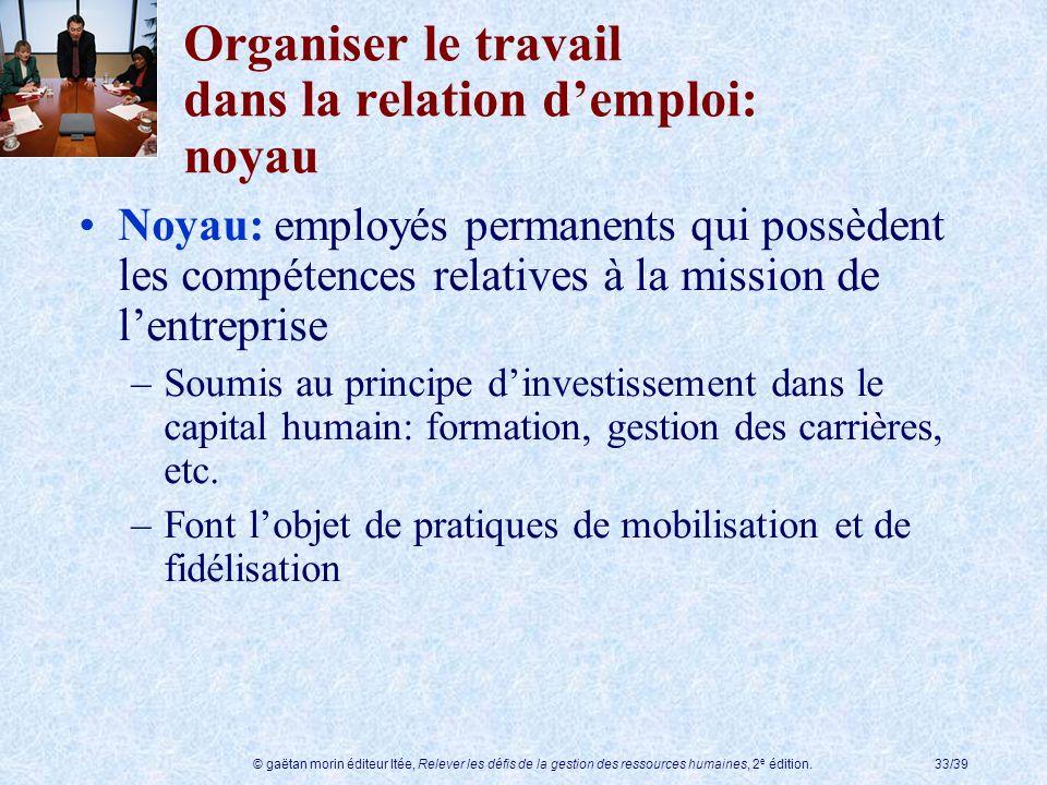 © gaëtan morin éditeur ltée, Relever les défis de la gestion des ressources humaines, 2 e édition.33/39 Organiser le travail dans la relation demploi: